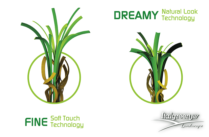 Fine Soft Touch e Dreamy Natural Look, la rivoluzione dell'erba sintetica di Italgreen Landscape-dreamy-natural-look